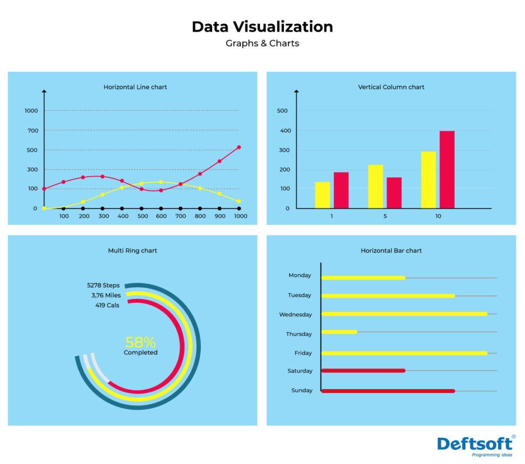 Data Visualization Trends 2021